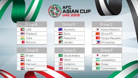 Iran's opponents at AFC Asian Cup 2019