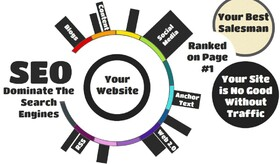 Let the experts SEO company 724ws support your online business