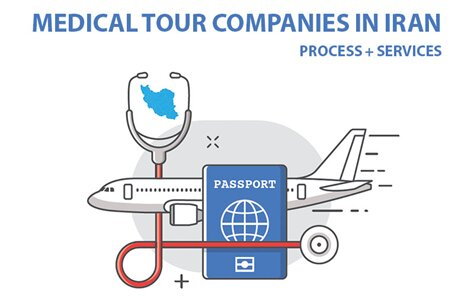 Medical Tour Company in Iran: Detailed info + How to Apply